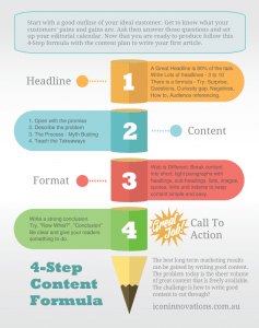 4-Step Content Formula - Icon Innovations