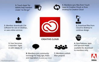 Adobe-Creative-Cloud-2-327x205